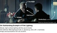 Film lighting example: fill, backlight, dark shadow and smoke