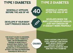 1000+ images about Diabetes on Pinterest | San antonio ...