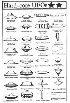 UFO chart. (some are what we call 'alien' but are demons taking form, hybrid humans in crafts because they are flesh (within earth), or government design, or even holographic sky images  caused by gov project 'blue beam')
