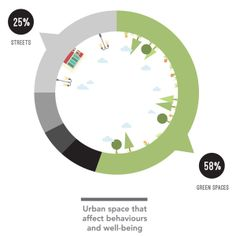 Void; The Spaces Between (Inforgraphic) by Jing Yuan Lim, via Behance