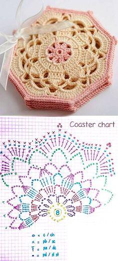 Transcendent Crochet a Solid Granny Square Ideas. Inconceivable Crochet a Solid Granny Square Ideas. Crochet Diy, Crochet Motifs, Thread Crochet, Love Crochet, Crochet Doilies, Crochet Flowers, Crochet Patterns, Vintage Crochet, Beautiful Crochet