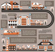 Agile and Lean Supply Chain Management