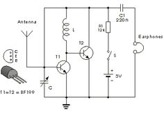 Working This is an extremely simple direct FM receiver. The T2 transistor together with the R1 resistor, the coil L the variable capacitor C...