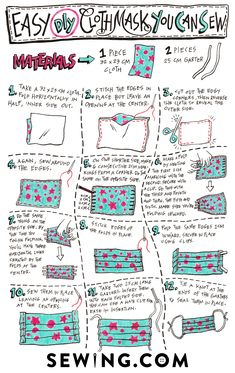 😷 Having your own surgical mask is a necessity to the new normal life nowadays. Don't make the shortage stop you from being safe and well. Click the pin for more DIY protective mask ideas! Easy Face Masks, Diy Face Mask, Homemade Face Masks, Diy Sewing Projects, Sewing Hacks, Sewing Tutorials, Sewing Blogs, Sewing Diy, Pocket Pattern