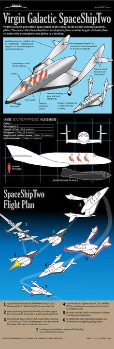 Infographie du SpaceShipTwo (©Space.com)