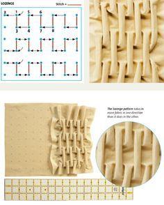 Técnicas Smocking modernos | El corte de clase.  Smocking Pastilla través Hilos.