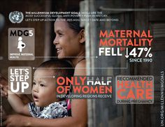Millennium Development Goal #5 Improve Maternal Health