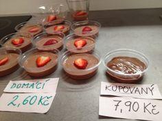 Levně a chutně - Termix Candle Jars, Candles, Pudding, Food, Meal, Eten, Candy, Puddings, Meals