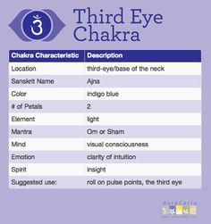 7 ways to balance your third eye chakra