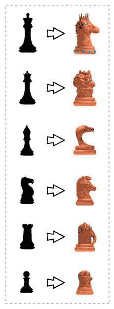 Pieces guide for the Free printable boardgame: Animals Chess for Kids by Kids activities designer Rodrigo Macias