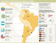 América Latina tiene 22.300 cupos para acoger a refugiados del Norte de África