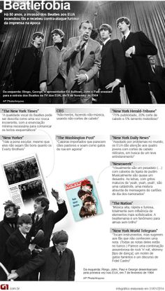 Há 50 anos, os Beatles iniciavam a invasão dos Estados Unidos – e do mundo!   O TRECO CERTO