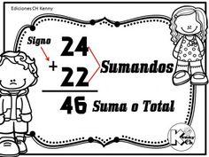 Los elementos de la suma y de la resta ByN (3)