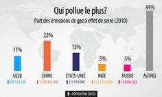 Lima : étape clé vers l'accord mondial contre le changement climatique
