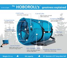 THE HOBOROLL™ Ready for wherever life takes you. The Hoboroll is most versatile compression sack on the market. The Hoboroll has 5 internal segments to keep you organized, works like a stuff sack, and