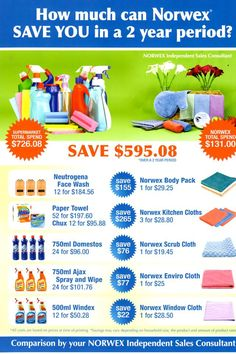 An average household spends between $600/$800 per year on chemical cleaning products and supplies. Even working on $600 per year that's approx $11.50 per week.........We can take care of all your basic cleaning for just $3.75 per week for the 2 years you'll have your Ultimate Home Conversion Kit!!!! Norwex  Clean !!