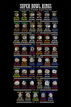 Super Bowl Rings Collection Poster by Dominique Quick — Kickstarter