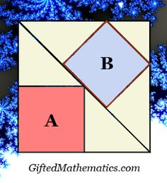 What is the ratio of the areas of square A to square B?