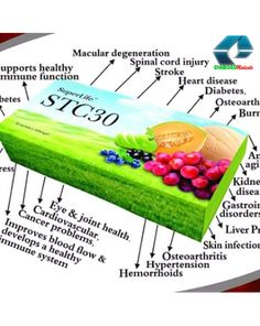 Get SuperLife Stemcell at a cheap price in Diamond Medicals Online Store Nigeria Cord Blood Banking, Spinal Cord Injury, Stem Cells, Heart Disease, Get Healthy, Disorders, Health And Wellness, Cancer, Projects To Try