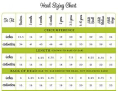 head sizing chart for baby hats - good to know!