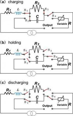 Can capacitors in electrical circuits provide large-scale energy storage? ~ Using capacitors as energy storage devices in circuits has potential applications for hybrid electric vehicles, backup power supplies, and alternative energy storage.