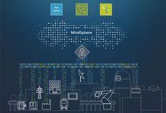 #Atos fournit les premières #applications pour #MindSphere, le système d'exploitation #IdO #IoT de #Siemens