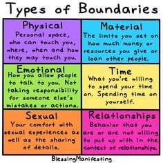 Boundaries Quotes, Holistic Approach To Health, Interpersonal Relationship, Self Care Activities, Emotional Intelligence, Intelligence Quotes, Always Learning, Self Care Routine, Leadership Quotes
