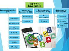 e-governance-electronic-governance-digital-governance-digital-connection-smart-government-3-638.jpg (638×479)