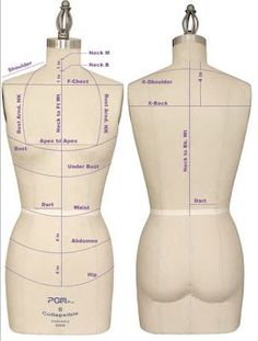 Key horizontal and vertical guide lines on the dress stand. #PatternCutting | #FashionDraping #digitalblockpatterns