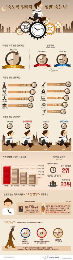 '한국 직장인 하루평균 근로시간' 인포그래픽