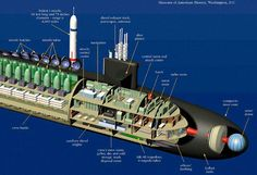 World Of Mysteries: Inside a Submarine Here's the interior of the U. Navy's nuclear research submarine: Us Navy Submarines, Nuclear Submarine, Military Pictures, Armada, Military Weapons, Navy Ships, United States Navy, Military History, Hale Navy