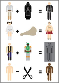 Star Wars pictogram - #StarWars #graphic