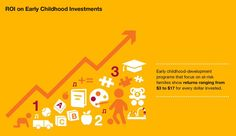 ROI on Early Childhood Investments