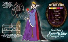 Evil Queen - Character Key