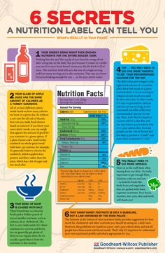 Helpful information for reading a food label