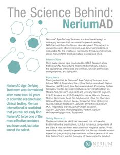 Science behind Nerium. For information about becoming an Independent Brand Partner or to request a sample, please  visit: http://hunternance.nerium.com or email hunternance@hotmail.com.
