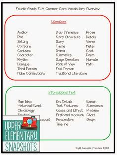 Upper Elementary Snapshots: Top Ten Test-Taking Strategies Common Core Vocabulary, Common Core Ela, Reading Centers, Reading Workshop, 4th Grade Reading, Guided Reading, Classroom Timer, Classroom Ideas, Traditional Literature