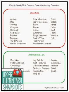 Upper Elementary Snapshots: Top Ten Test-Taking Strategies
