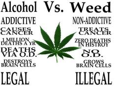 Alcohol Pissed at Weed: Why Booze Hates Pot?.  lmao so true!