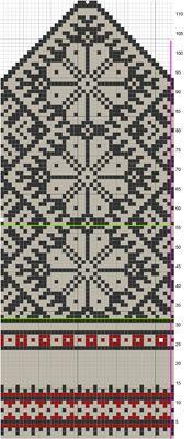 Yarn Scraps: Stranded Knitting Charts