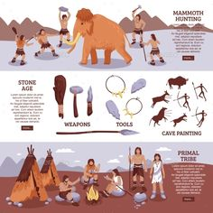 Buy Primal Tribe People Banners Set by macrovector on GraphicRiver. Primal tribe people horizontal banners set with hunting tools and family symbols flat isolated vector illustration. Stone Age Tools, Stone Age Art, Colegio Ideas, Family Symbol, Ancient World History, Primitive Survival, Human Evolution, History Timeline, Teaching History
