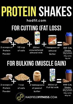 Mindset Weight Loss Pin these protein shake recipes to lose fat and gain muscle! If your goal is cutting for fat loss or bulking for muscle gain then these shakes are for you. Sport Nutrition, Muscle Nutrition, Fitness Nutrition, Diet And Nutrition, Muscle Protein, Proper Nutrition, Holistic Nutrition, Subway Nutrition, Complete Nutrition