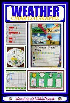 Weather   Seasons Project RoundUP