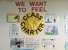 RULER charter kindergarten - Google Search Ruler, Mindset, Kindergarten, Group, Feelings, Google Search, Attitude, Kindergartens, Preschool