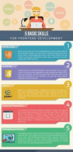 5 Basic Skills For Frontend Development [Infographic] Computer Coding, Computer Programming, Computer Science, Mobile Application Development, App Development Companies, Web Development, Application Design, Cloud Infrastructure, Work Motivation