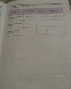 Страница 19 - Алгебра 9 класс рабочая тетрадь Минаева, Рослова. Часть 1