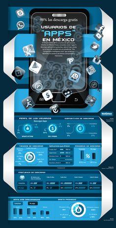 infografia_apps_en_mexico.jpeg (1600×3136)