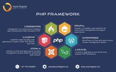 Stark Digital is a leading Pune based #PHP #webdevelopmentcompany. Our #Webdesign and development services focus on the quality of a website and we believe in developing optimized websites to make your website more search engine friendly. For more details http://starkdigital.net/services/web-development