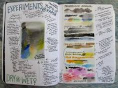 Practice colour swatches and mark making while you are working on each observational study. This is an easy way to show your experimental and selection process. Sketchbook Inspiration, Journal Inspiration, Sketchbook Ideas, Journal Ideas, Gcse Art Sketchbook, Sketching, Artist Journal, Journal Art, Color Swatches