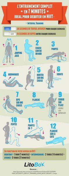 Débutant en HIIT : un entraînement complet en 7 minutes. Programme au poids du corps pour débuter le HIIT et sans matériel !: